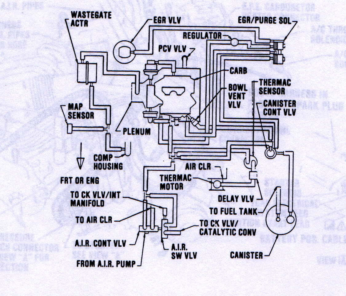 1983 Buick Regal Wiring Diagram Schematics